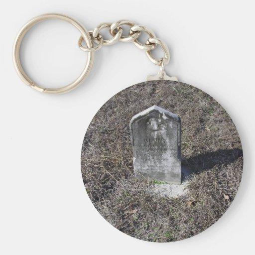 Llavero del cementerio