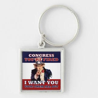 Llavero del congreso del fuego