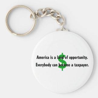 Llavero del contribuyente de América