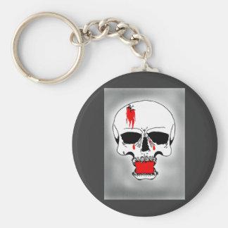 Llavero del cráneo de la sangría