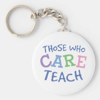 Llavero del cuidado de los profesores