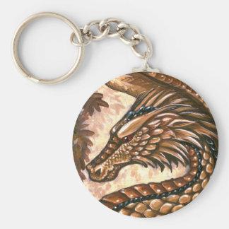 Llavero del dragón del Topaz