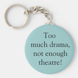 Llavero del drama y del teatro
