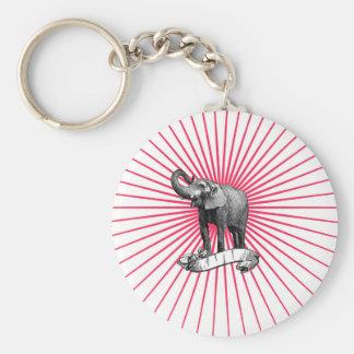 Llavero del elefante del circo