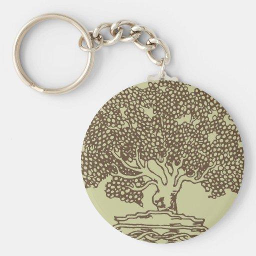 Llavero del esquema del árbol