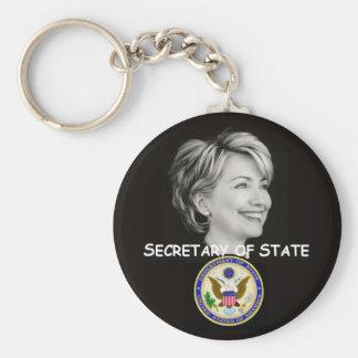 Llavero del estado de Hillary