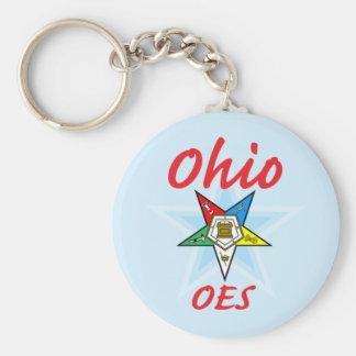 Llavero del este de la estrella de Ohio