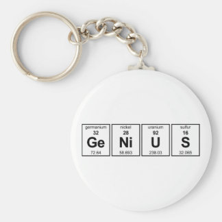 Llavero del genio