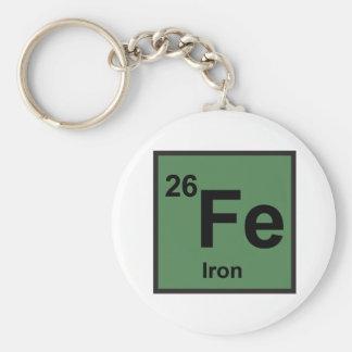 Llavero del hierro