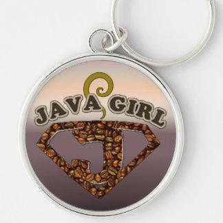 Llavero del humor del café del chica de Java