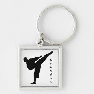 Llavero del karate