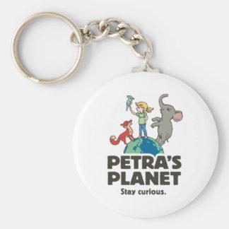 Llavero del logotipo del planeta del Petra