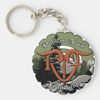Llavero del logotipo del rtf