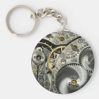 Llavero del mecanismo