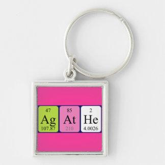 Llavero del nombre de la tabla periódica de Ágata