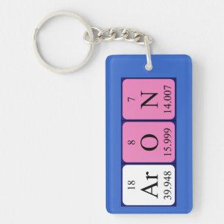 Llavero del nombre de la tabla periódica de Aron