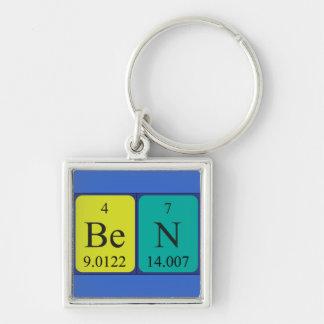 Llavero del nombre de la tabla periódica de Ben