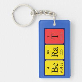 Llavero del nombre de la tabla periódica de Berat