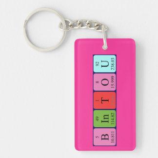 Llavero del nombre de la tabla periódica de Bintou