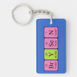 Llavero del nombre de la tabla periódica de Brysen