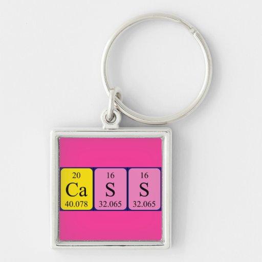 Llavero del nombre de la tabla periódica de Cass