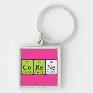 Llavero del nombre de la tabla periódica de Corene