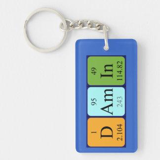 Llavero del nombre de la tabla periódica de Damin