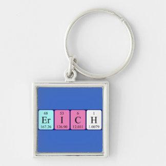 Llavero del nombre de la tabla periódica de Erich