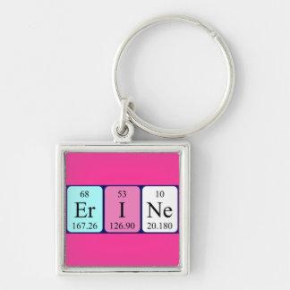 Llavero del nombre de la tabla periódica de Erine