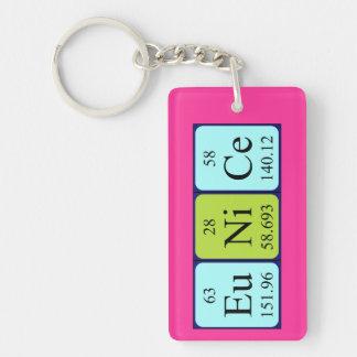 Llavero del nombre de la tabla periódica de Eunice