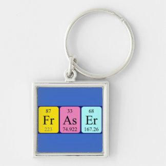 Llavero del nombre de la tabla periódica de Fraser