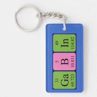 Llavero del nombre de la tabla periódica de Gabin