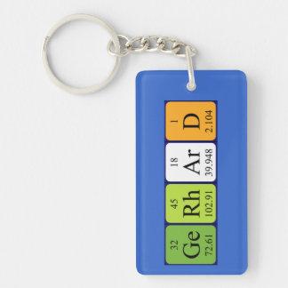 Llavero del nombre de la tabla periódica de Gerhar