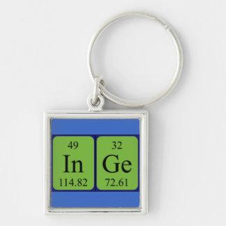 Llavero del nombre de la tabla periódica de Inge