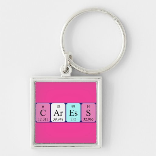 Llavero del nombre de la tabla periódica de la car
