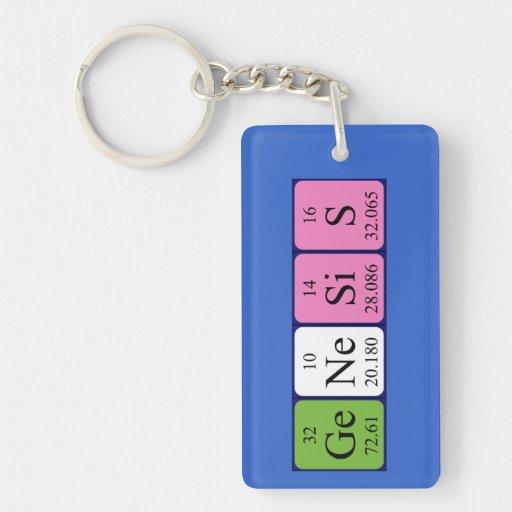 Llavero del nombre de la tabla periódica de la gén