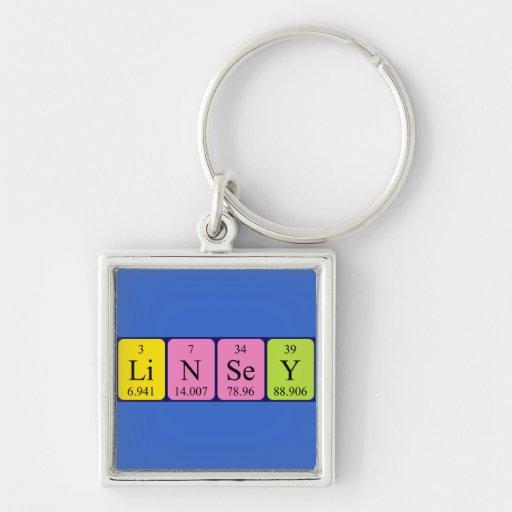 Llavero del nombre de la tabla periódica de Linsey