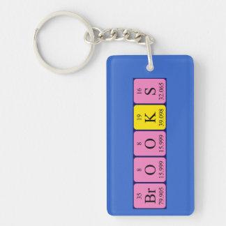 Llavero del nombre de la tabla periódica de los ar