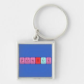 Llavero del nombre de la tabla periódica de Pontus