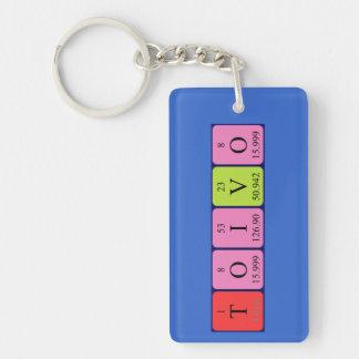 Llavero del nombre de la tabla periódica de Toivo