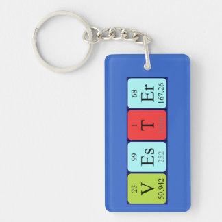Llavero del nombre de la tabla periódica de Vester