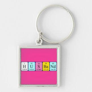 Llavero del nombre de la tabla periódica del