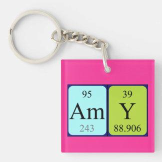 Llavero del nombre de la tabla periódica del Amy