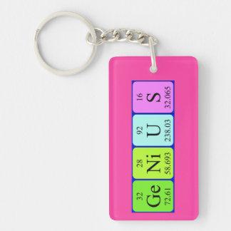 Llavero del nombre de la tabla periódica del genio