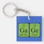 Llavero del nombre de la tabla periódica del indic