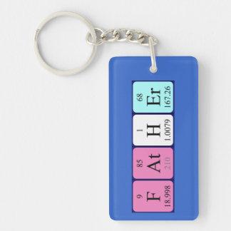 Llavero del nombre de la tabla periódica del padre