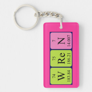 Llavero del nombre de la tabla periódica del Wren