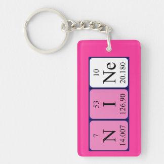 Llavero del nombre de la tabla periódica nueve