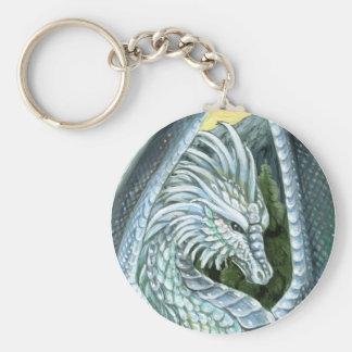 Llavero del ópalo del dragón