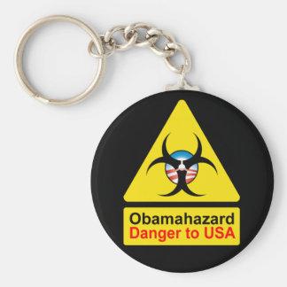 Llavero del peligro de Obama